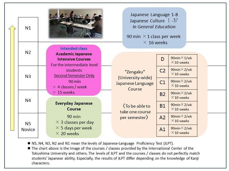 HP用 Class Chart English
